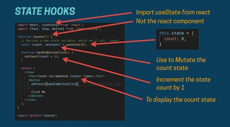 web Development using React.js