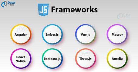 website Development with React.js