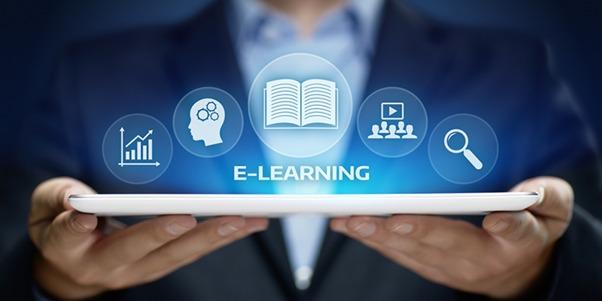 E-learning Websites