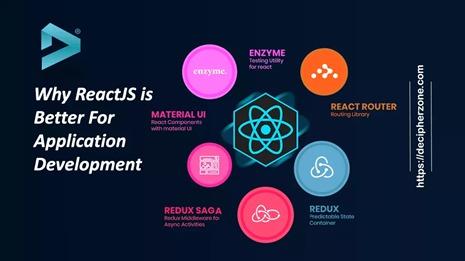 website development Using React.js