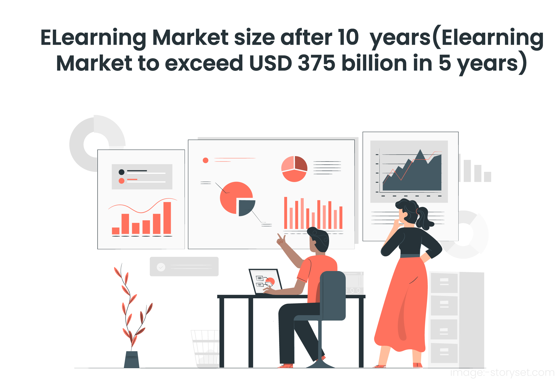 ELearning Market size after 10 years (Elearning Market to exceed USD 375 billion in 5 years)