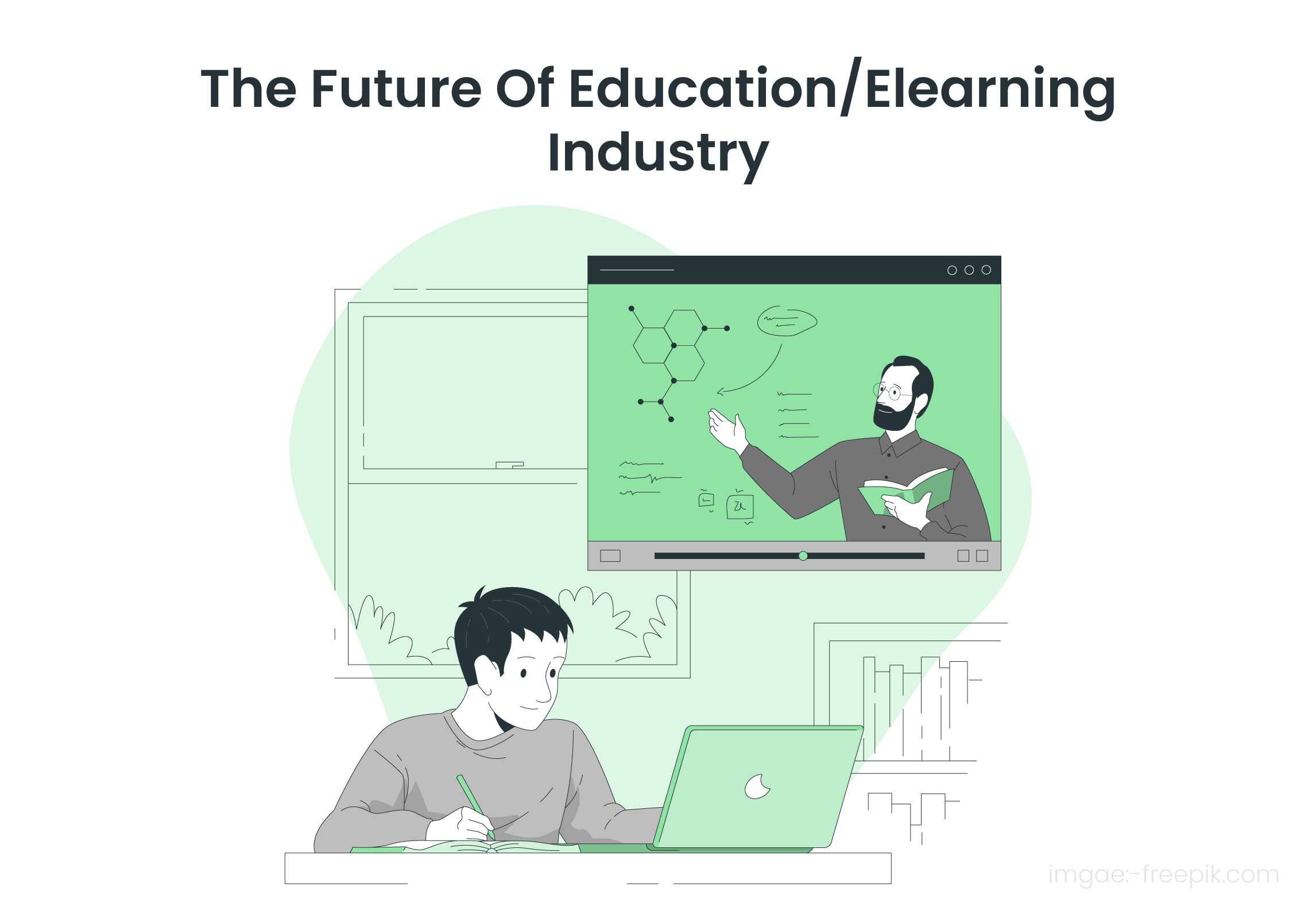 The Future Of Education/Elearning Industry 1